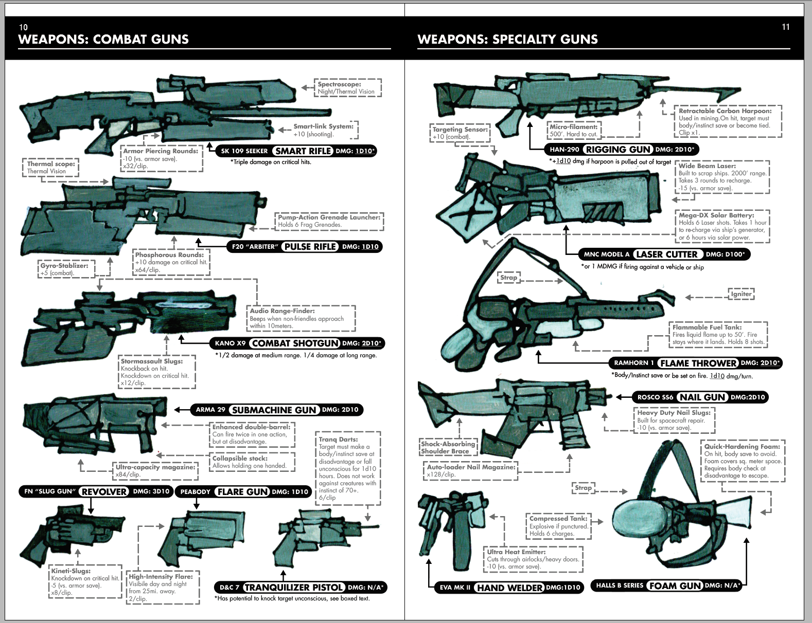 The Guns page spread